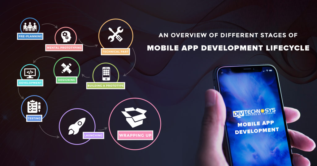 List of Mobile APP development Companies in Panchkula