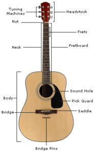 Guitar Lessons For Beginners