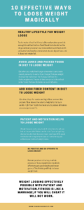 info graphic of effective weight loose