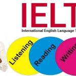 List of IELTS Coaching Institute in Panchkula