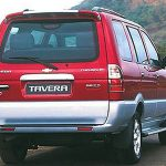 Top Taxi Services in Mohali